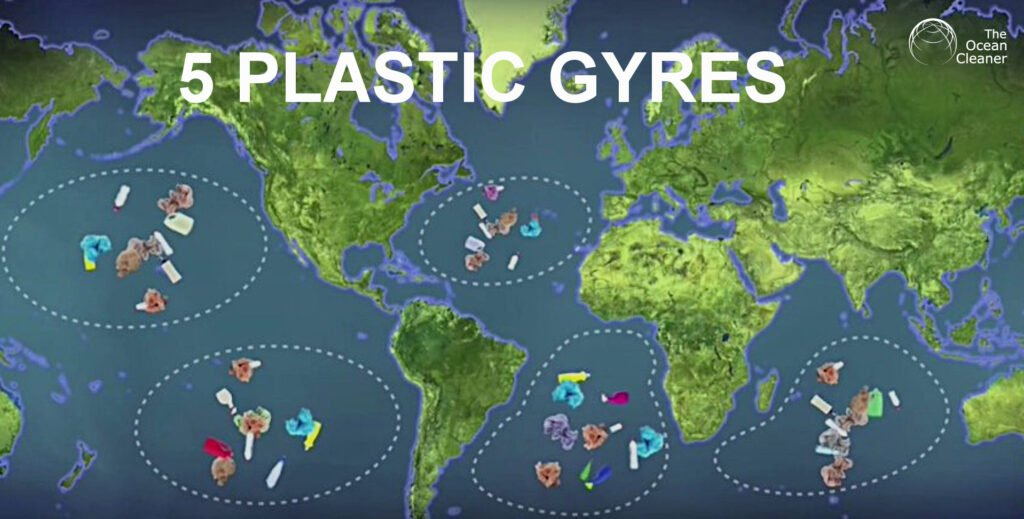 The plastic 5 gyres on the oceans